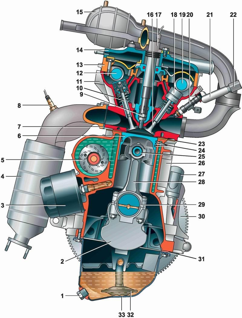 Где находятся клапана двигателя